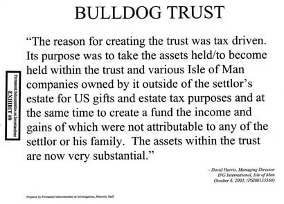 Wyly Bulldog Trust: how the scam worked