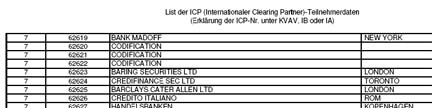 Bank Madoff on Clearstream list