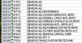 Clearstream list of Siemens accounts 2001